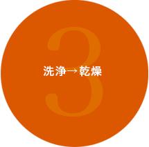3.洗浄→乾燥